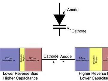 通俗易懂教会你理解电路方案中该如何使用齐纳、PIN、肖特基和变容二极管做电路设计