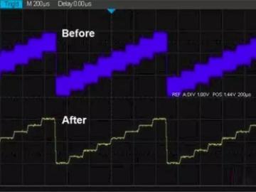 选择示波器需要考虑的几个关键参数:从信号完整性角度看示波器