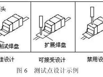 硬件工程师应该如何解决PCB可制造性问题